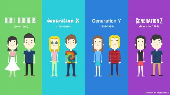 Marketer Generasi X dan Y: Padu atau Adu? | WebLog Andika Priyandana